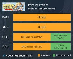 Princess Project Crack CODEX Torrent Free Download Full PC +CPY Game